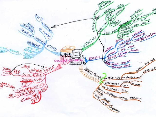 mind-map-zu-wiki-1.jpg